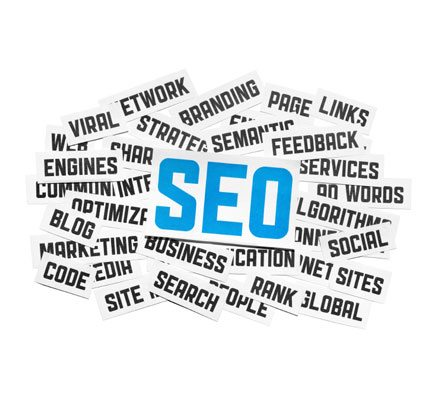 how to promote your blog post seo